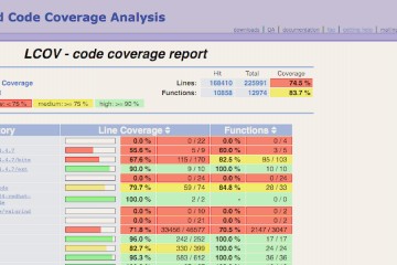 PHP Test and Code Coverage Analysis